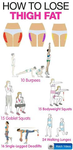 Lose Fat Fast - target thigh fat workout - Do this simple 2 -minute ritual to lose 1 pound of belly fat every 72 hours Fitness Motivation, Fitness Workouts, Fitness Diet, At Home Workouts, Health Fitness, Fat Workout, Yoga Fitness, Fitness Weightloss, Workout Guide