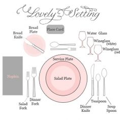 Lovely's guide to setting a table. Along with some fabulous examples. #weddinggawker