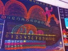 Vrije School Michael Bussum - Foto's en video First Grade Math, Grade 1, Second Grade, Waldorf Education, Kids Education, Waldorf Math, Chalkboard Drawings, Math 2, Arithmetic