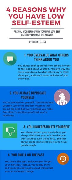 4 Reasons Why You Have Low Self-Esteem.Self esteem. Increase self esteem. Improve self esteem. Boost self esteem. Building Self Confidence, Self Confidence Tips, Building Self Esteem, Confidence Quotes, Self Esteem Worksheets, Self Esteem Activities, Happy Wife Quotes, New Quotes, Hope Quotes