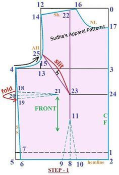 Sudha's Apparel Patterns: How to make an OFF Shoulder Raglan sleeve saree blouse with Armhole Princess line? F R E E Pattern