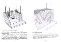 como construir una chimenea de obra? | Hacer bricolaje es facilisimo.com