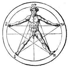 Une représentation célèbre est celle de l'homme dans un pentagramme. Dans la gravure de Harmonia Mundi, le centre du cercle se trouve à la h...