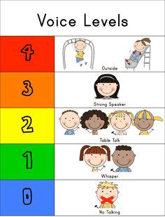 Voice Levels Chart.pdf -  Great share for our dill teachers! www.dillpurplegeniuses.com