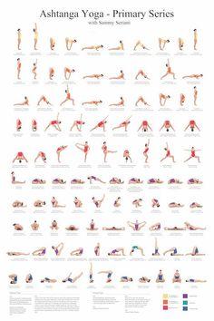24 x 36 Ashtanga Yoga primäre Serie mit Sammy Seriani. Dieses Poster zeigt die Haltungen der primären Serie Vollfarb-Poster zeigt perfekte