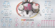 Pop Drums #HomeRecordingStudios #VirtualInstrument #SoundOracle #Drums #DrumKits #Beats #BeatMaking #OraclePacks #OracleBundle #808s #Sounds #Samples #Loops #Percussions #Music #MusicQuotes #InspiringMusicQuotes #MusicProduction #SoundProducer #MusicProducer #Producer #SoundDesigner #SoundEngineer www.soundoracle.net