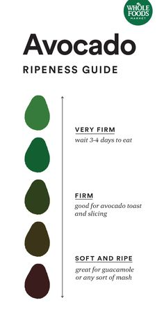 Learn how to pick an avocado at the perfect level of ripeness. Whole Foods Market shows you how. Learn how to pick an avocado at the perfect level of ripeness. Whole Foods Market shows you how. Whole Foods Market, Cooking Tips, Cooking Recipes, Cooking Classes, Pizza Recipes, Cooking Bacon, Cooking Chef, Cooking Games, Steak Recipes