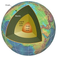Does the center of the earth affect your daily life. Find out in this new webinar. https://www.facebook.com/YourDailyCompass