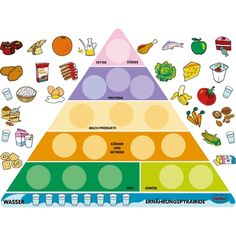 Child Nutrition Bulletin Boards - March Nutrition Month - - Vegetable Nutrition Chart - Nutrition Logo Fonts - Nutrition Art For Toddlers Nutrition Poster, Sport Nutrition, Nutrition Sportive, Nutrition Month, Nutrition Plans, Nutrition Information, Kids Nutrition, Health And Nutrition, Nutrition Tips