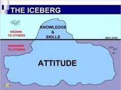 The Iceberg - Knowledge and Skills vs Attitude. What do you think is most important - attitude or knowledge? Some Inspirational Quotes, New Quotes, Change Quotes, Motivational Quotes, Funny Quotes, Funny Memes, Positive Mindset, Positive Attitude, Attitude Quotes