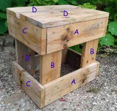 Instructions pour construire un tabouret avec des palettes1