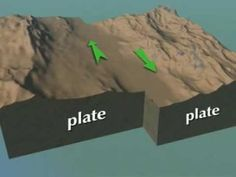 this diagram shows the relationship between volcanic activity and earth 39 s tectonic plates. Black Bedroom Furniture Sets. Home Design Ideas