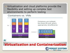 virtualization and Containerization