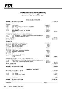 Non Profit Treasurer Report Template | Treasurer Report Template 10 Free Sample Example Format