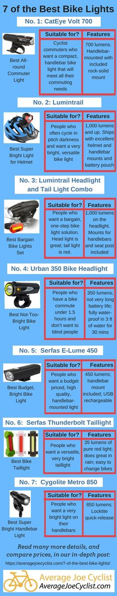 This post compares 7 of the best bike lights for night riding and commuting. Our chart compares the 7 bike lights in detail. Cycling Workout, Cycling Gear, Cycle To Work, Commute To Work, Urban Bike, Commuter Bike, Training Plan, Cool Bikes, Safety