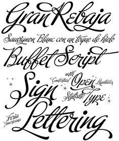 Buffet Script