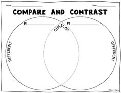 Compare and contrast graphic organizers to use with any books venn diagram compare contrast worksheet ccuart