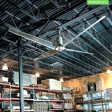 Image Result For Industrial Ceiling Fans Malaysia Shop Ceiling