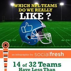 Which NFL Teams Do We Really Like?  title=