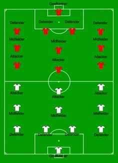 This picture show us the different positions of players in soccer and its location in the soccer field.