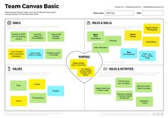 Use Team Canvas - Team Canvas