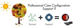 Professional Care Configuration Support IT – Estralifericus