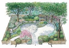 Native Shade Garden from Eplans - HWEPL11589