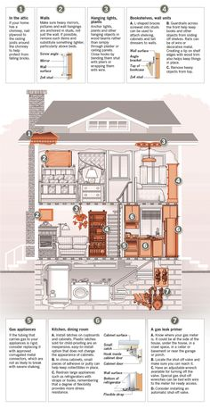 Is your #house earthquake proof?