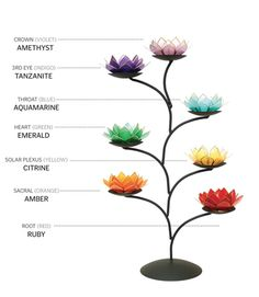 Chakra Lotus Tree of Life - beautiful! Repinned by http://Reiki-Master-Training.com