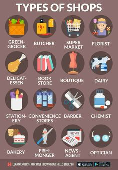 English Vocabulary ©: Types of Shops # learn english for beginners Learn English Grammar, English Vocabulary Words, Learn English Words, English Writing, English Study, English For Beginners, English Tips, English Lessons, English Dictionery
