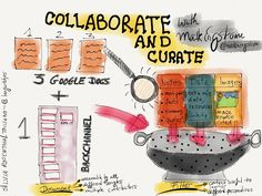 Building Content Knowledge: Collaborate and Curate by Silvia Rosenthal Tolisano - Langwitches - http://langwitches.org/blog/2014/05/09/building-content-knowledge-collaborate-and-curate/ #curation #learning