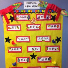 Kids names in Chinese for Chinese New Year