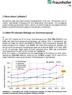 Aktuelle Fakten zu Solarstrom und Kleinwindkraft in Deutschland