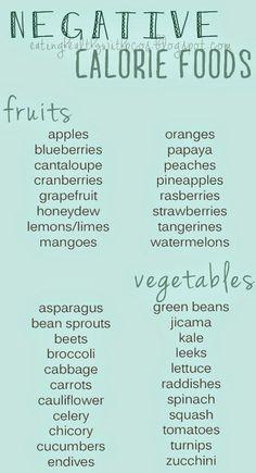 negative calorie foods 55 negative calorie foods chart