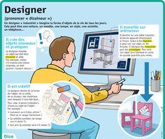 Fiche exposés : Designer