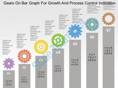 gears on bar graph for growth and process control indication flat powerpoint…