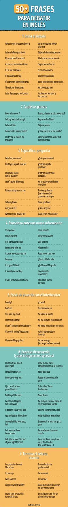 50 Frases para debatir en inglés