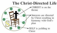 4 specific things you can do to make your group more Christ-centered and healthy! Bible Prayers, Bible Scriptures, Walk In The Spirit, Our Father In Heaven, Sermon Notes, Love And Forgiveness, Bird Book, Message Of Hope, Do What Is Right