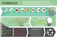 organicos-infografia.jpg (3537×2340)