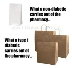 type one diabetes RX LOAD