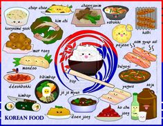 Going to Korea? Know what to eat with this cool Food Infographic ! #MItips  #ModusItinerandi