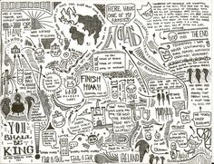 Pop Culture Films Illustrated As Doodles - Macbeth Education English, Teaching English, The Scottish Play, British Literature, English Literature, Homeschool High School, Homeschooling, English Language Arts, Gcse English