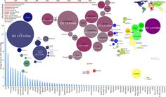 Offshore Financial Centres of the World.
