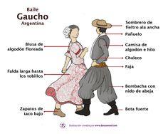 Argentina Culture, Cowboy Girl, Rio Grande Do Sul, Teacher Tools, Spanish Class, Tango, Musicals, America, Memories