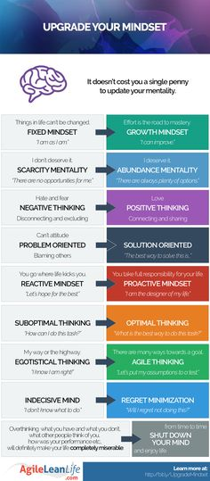 Techniques to update your mindset and way of thinking for a better quality of life.