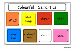 Why Toddlers Needs Lessons About >> Get my Colourful Semantics starter pack! Colourful Semantics is a therapy approach created by ...