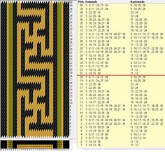 36 cards, 3 colors, repeats every 20 rows, GTT༺❁ Inkle Weaving, Inkle Loom, Card Weaving, Tablet Weaving Patterns, Weaving Textiles, Finger Weaving, How To Make Rope, Face Design, Tapestry