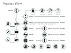70 best process design images