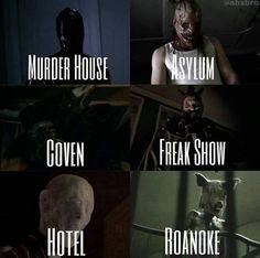Serial killers in each season