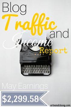 MAY 2015 Blog Traffi